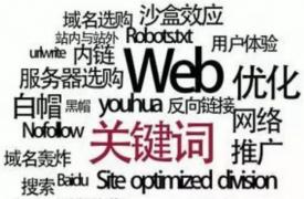 【外贸营销】[关键词]关键词如何找,方法大集成!