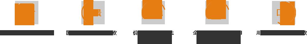 【外贸快车】关于思亿欧-杭州思亿欧网络科技股份有限公司
