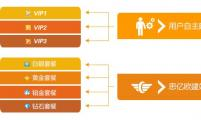 【外贸快车】外贸快车产品模式是怎样的呢?|福建外贸快车