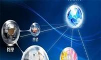 【外贸推广】厦门网络推广所考虑的网站优化的重要元素