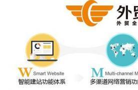 【营销型网站】做好谷歌海外推广的关键是外贸网站建设