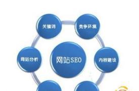 【SEO知识】浅谈百度与谷歌优化的区别