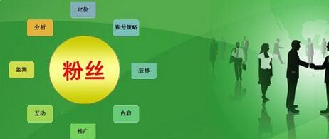 企业开展粉丝营销推广的方法步骤-马海祥博客