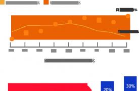 外贸+互联网的新经济形态逆势增长 |外贸快车效果怎么样