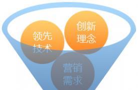 【外贸快车】外贸快车整站优化模式 |外贸快车 4.0