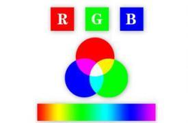 【在线工具】RGB颜色查询对照表大全