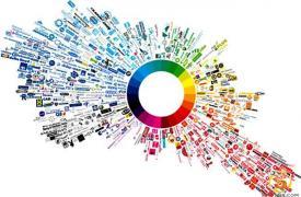 【网络营销】SEM营销,世强营销助力企业转型
