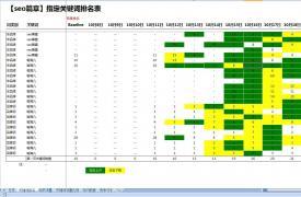 【SEO工具】seo统计数据表格,很实用!