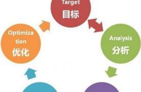 JAC营销策略:销售绝对不仅仅是满足客户现有需求