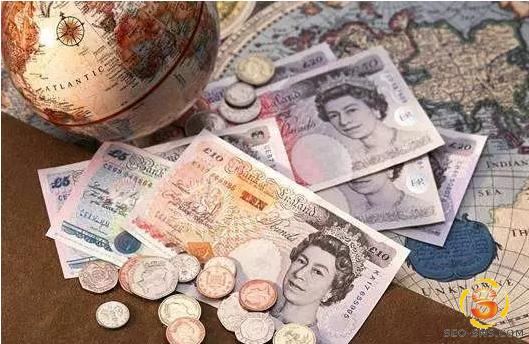 各个国家货币图案