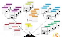 【在线工具】创建文本形式的Sitemap及Sitemap相关问题