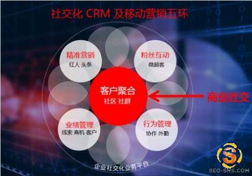 沸客社交营销软件