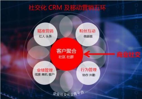 【外贸快车】思亿欧 外贸快车 沸客社交营销软件是什么?
