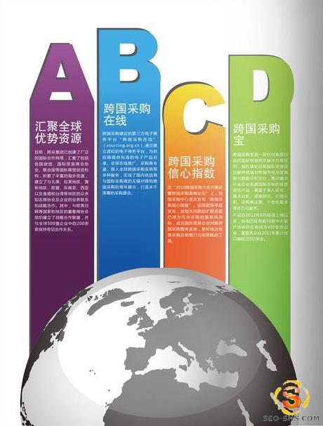 外贸找客户方法大全 全球客户验证方法