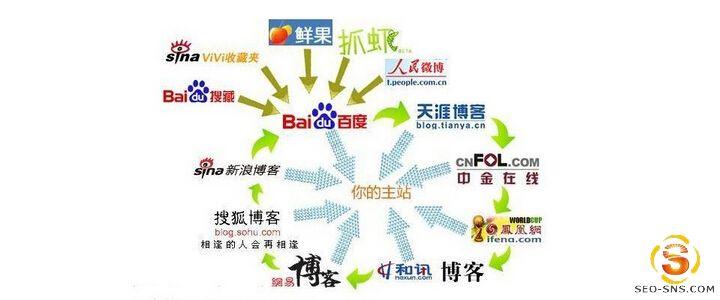 节日网络营销方案