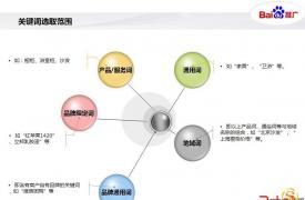 整站优化SEO策略有哪些?网站内容的SEO策略到底要怎么做?