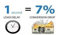 学好这4招,网站用户留存率提高79%!