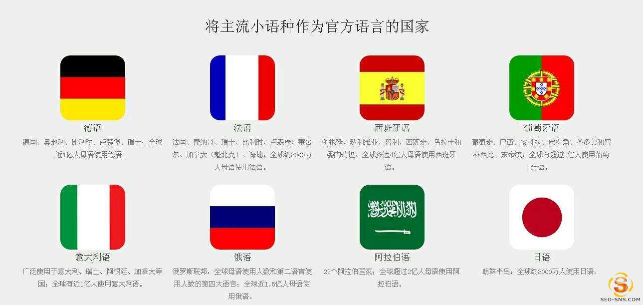 【外贸整合营销】外贸小语种询盘怎么破?
