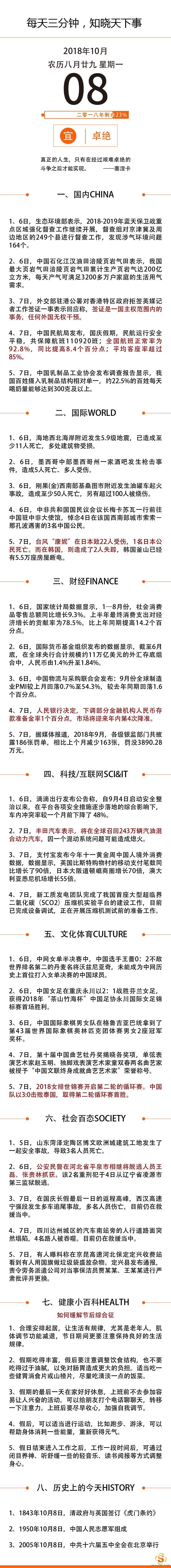 2018年10月8日国内外新闻资讯快报