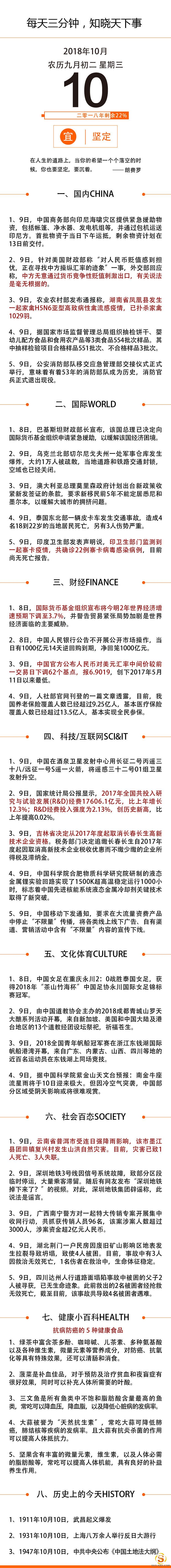 【网络营销顾问】2018年10月10日国内外新闻资讯快报