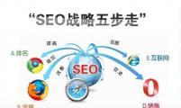 SEO顾问服务:企业网站优化时的网站需求分析步骤