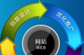 SEO顾问服务:网站建设前之企业网站需求分析的重要性