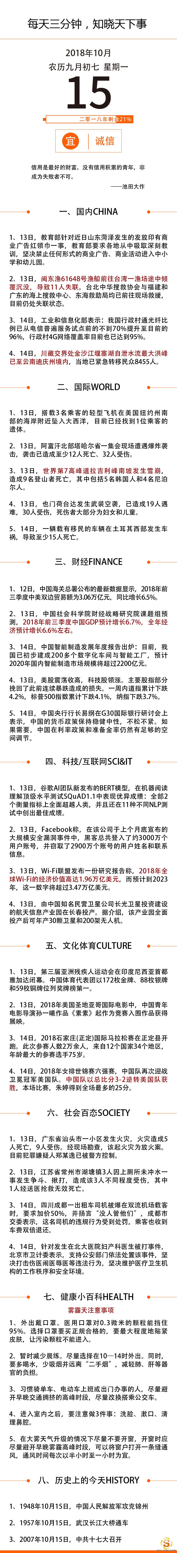 【网络营销顾问】2018年10月15日星期一国内外新闻资讯快报