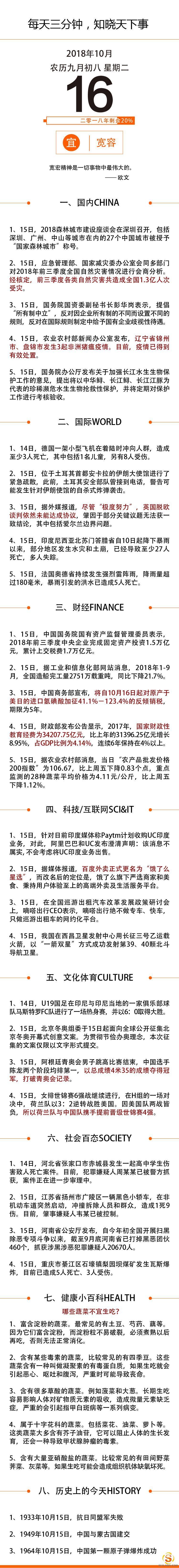 【网络营销顾问】2018年10月16日星期二国内外新闻资讯快报