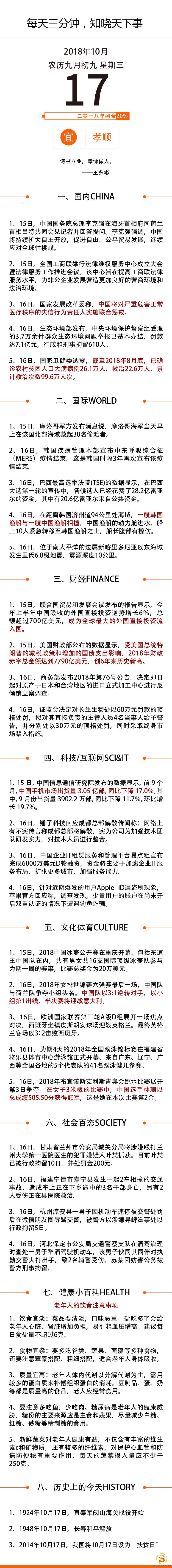 【网络营销顾问】2018年10月17日星期三国内外新闻资讯快报