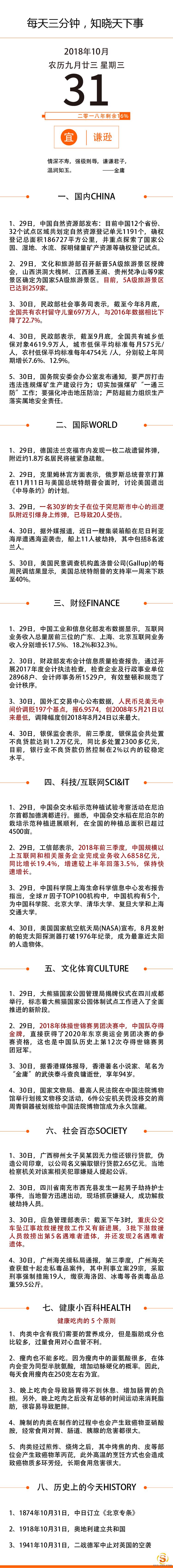 【网络营销顾问】2018年10月31日星期三国内外新闻资讯快报