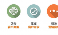 ABM营销先行者 王连发 之ABM(Account-Based Marketing)营销的6步法